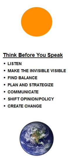 """Think before you speak"" graphic"